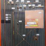 تابلو تجهیزات ارتینگ مرکز آموزش مهندسیMeM